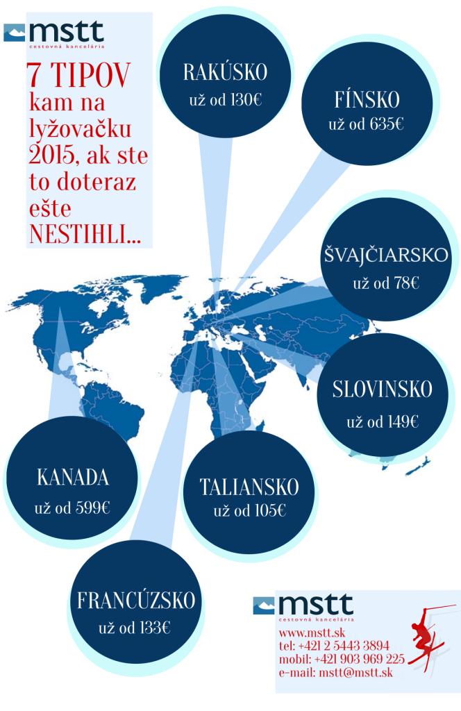 mstt_infografika_februar_2015